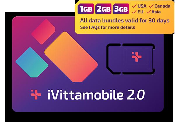 iVittamobile 2.0 sim card and data bundle options
